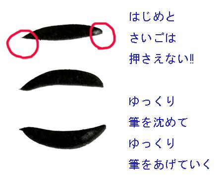 太い線の書き方